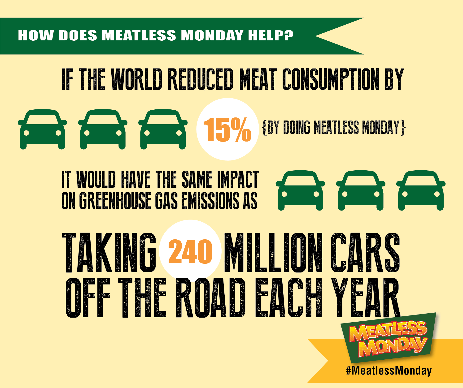 meatless-monday